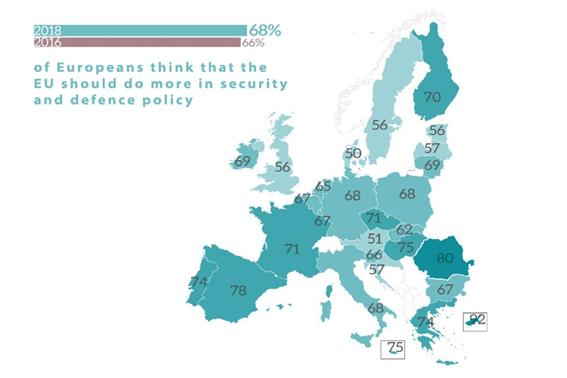 Un ejército europeo: el Eurocorps