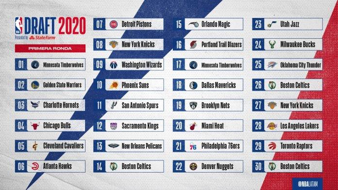 Hoy se celebra el Draft de la NBA. ¿Qué es y cómo funciona?