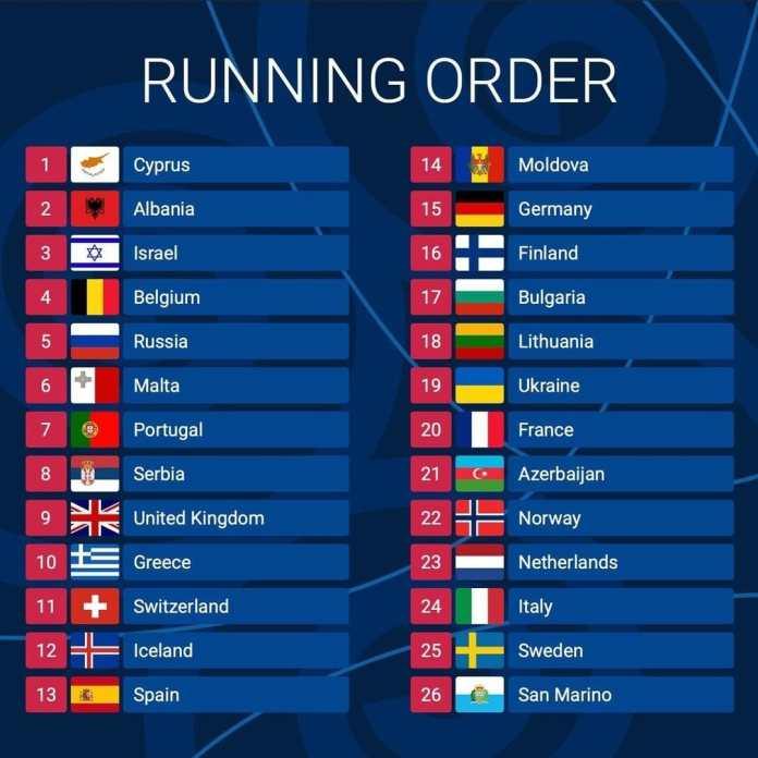 Running order de la final de Eurovision