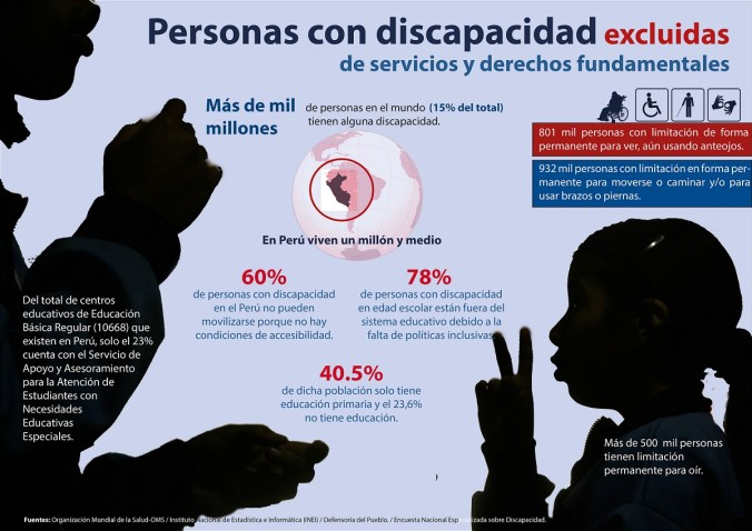 info_discapacidad_ULTIMA