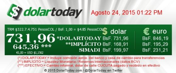 dolar-731