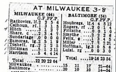 Milwaukee Hawks vs Baltimore Bullets 1