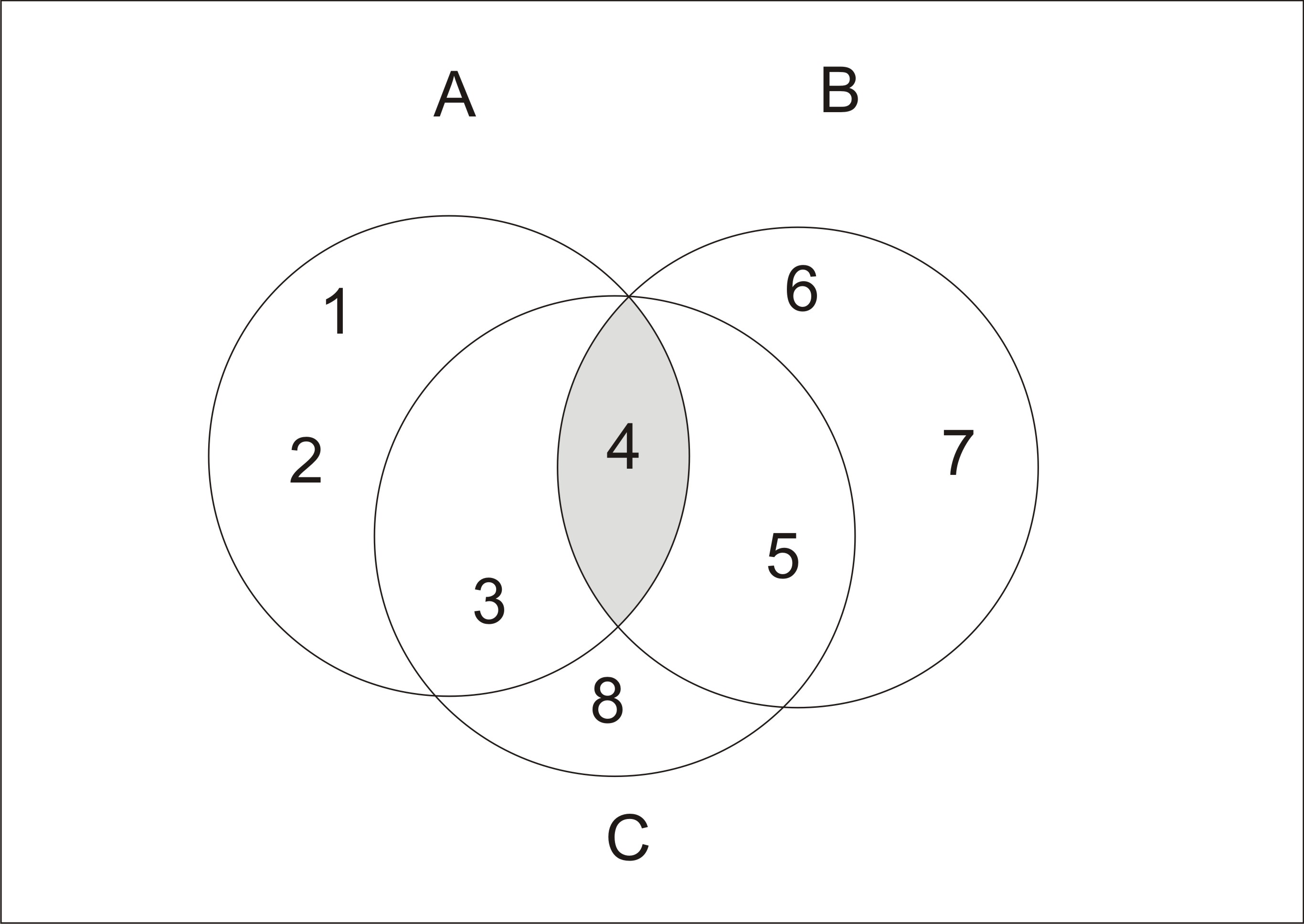 Diagram Venn As Suri Dan Ibf