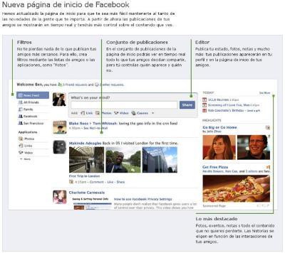 Pantallazo de la nueva página de inicio de Facebook