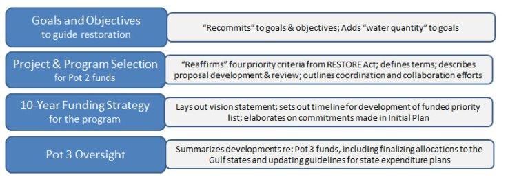 plan-summary