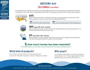 RESTORE Act Educational Material 4 21 16