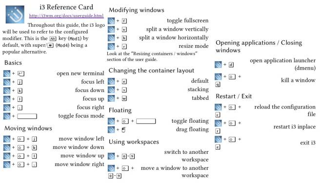 i3 window manager reference card and keyboard shortcuts.