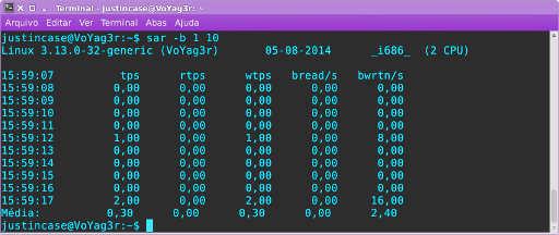 sysstat comando sar Linux terminal
