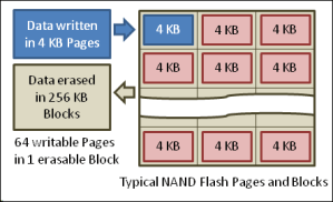 nand flash memory pages and blocks.png