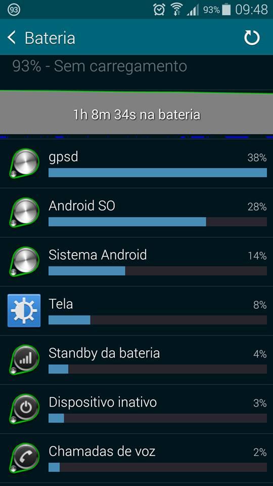 O consumo de bateria do GPSD no Android.