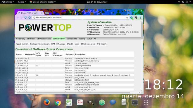 powertop linux