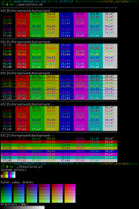 ansi color codes table