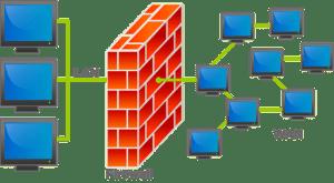 firewall parede corta-fogo