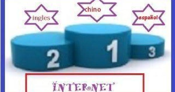 El idioma más usado en Internet