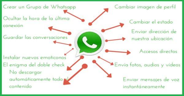 12 funciones para Whatsapp