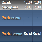 coste gratis en MailRelay