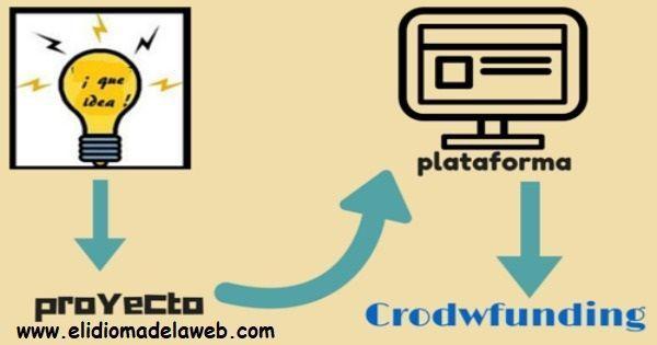 Qué es el crowdfunding y cómo funciona