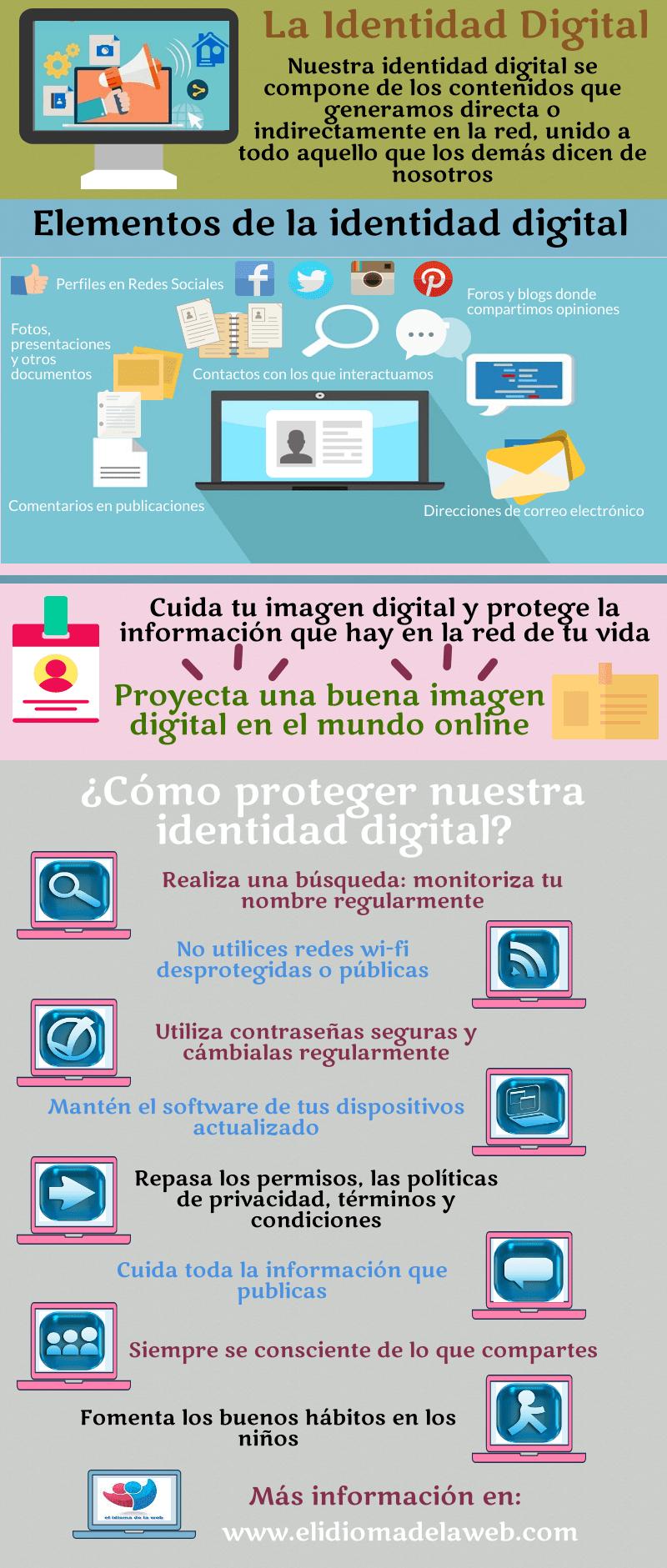 Cómo proteger la identidad digital en Internet