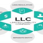 O que é LLC?