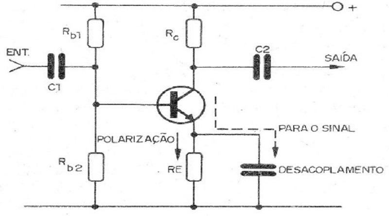 Capacitores – Princípios para acoplamento e desacoplamento capacitivo de circuitos