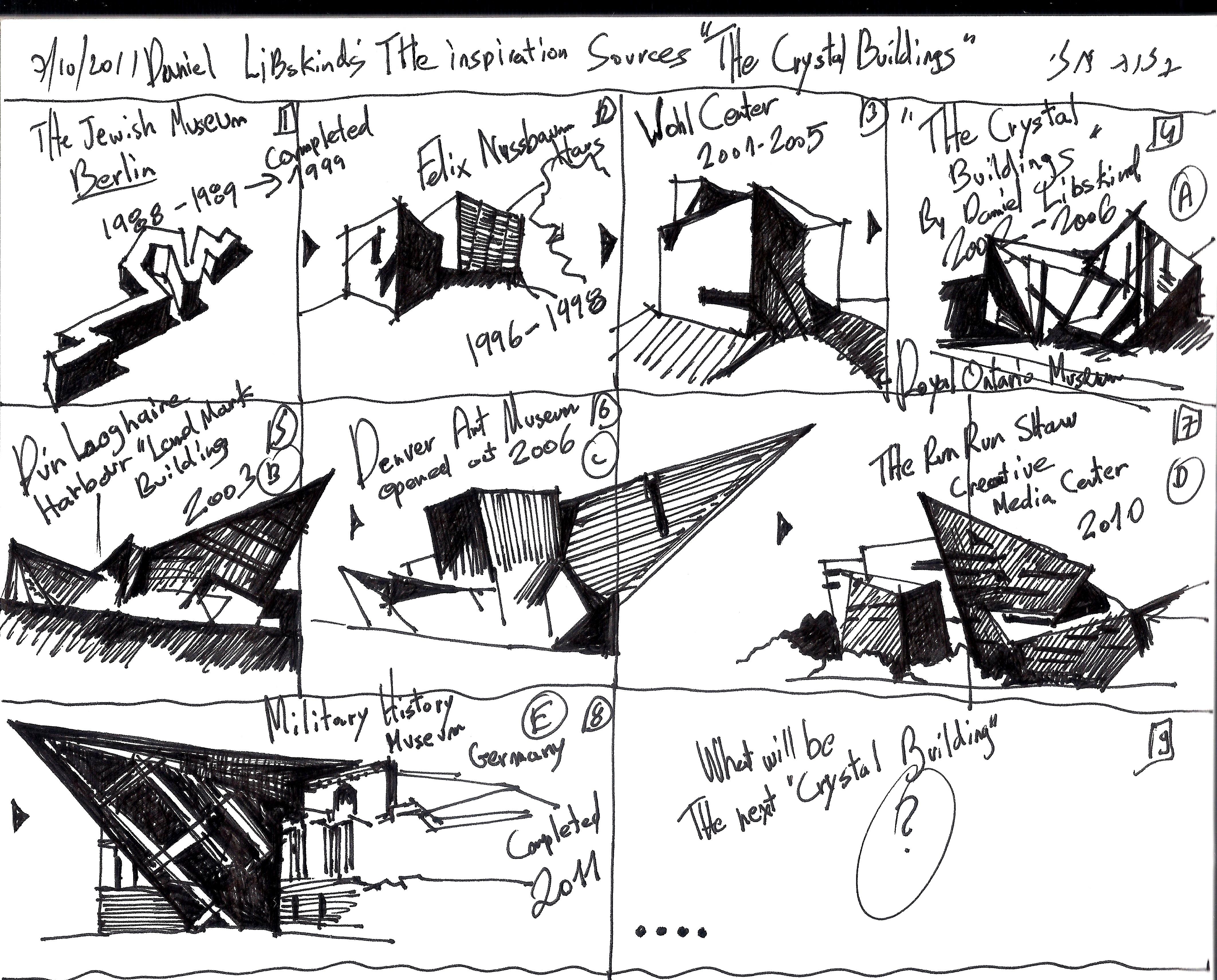 Daniel Libeskind Berlin Jewish Museum