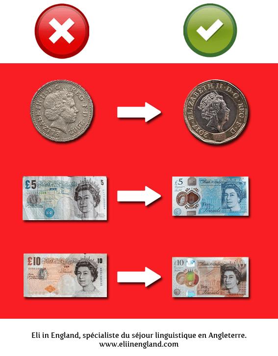 Les anciennes pièces et billets Livre Sterling GBP