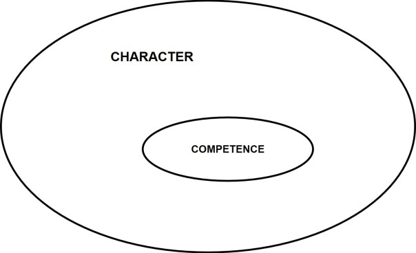 Character and Competence