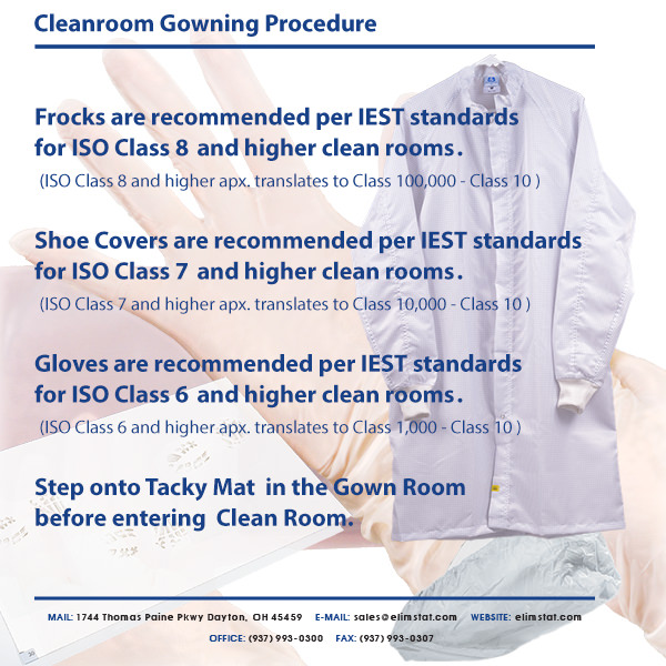 ISO Class Clean Room Gowning Procedure Requirements per the IEST