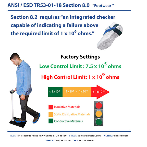 ESD TR53-01-18 Description of the Foot Grounder Test