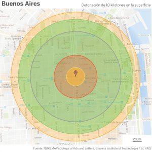 No bombardeen Buenos Aires