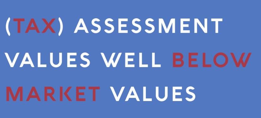 (Tax) Assessment Values Well Below Market Values