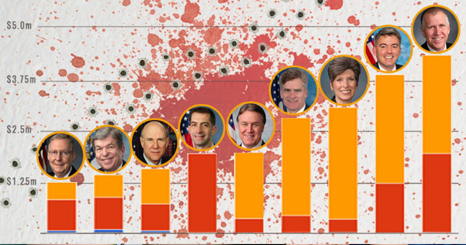 The NRA and their bought-and-paid-for senators have blood on their hands. How can not one, but three gun bills fail after so many horrific shootings?