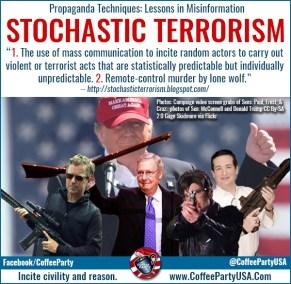 2014.10.06 - Coffee Party - Propaganda Techniques -Stochastic Terrorism