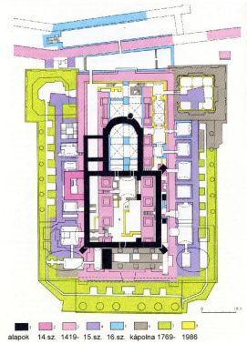 katedralis-valtozasai-mindaugastol-1986-ig