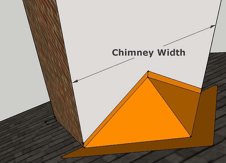 Chimney cricket installation guidelines