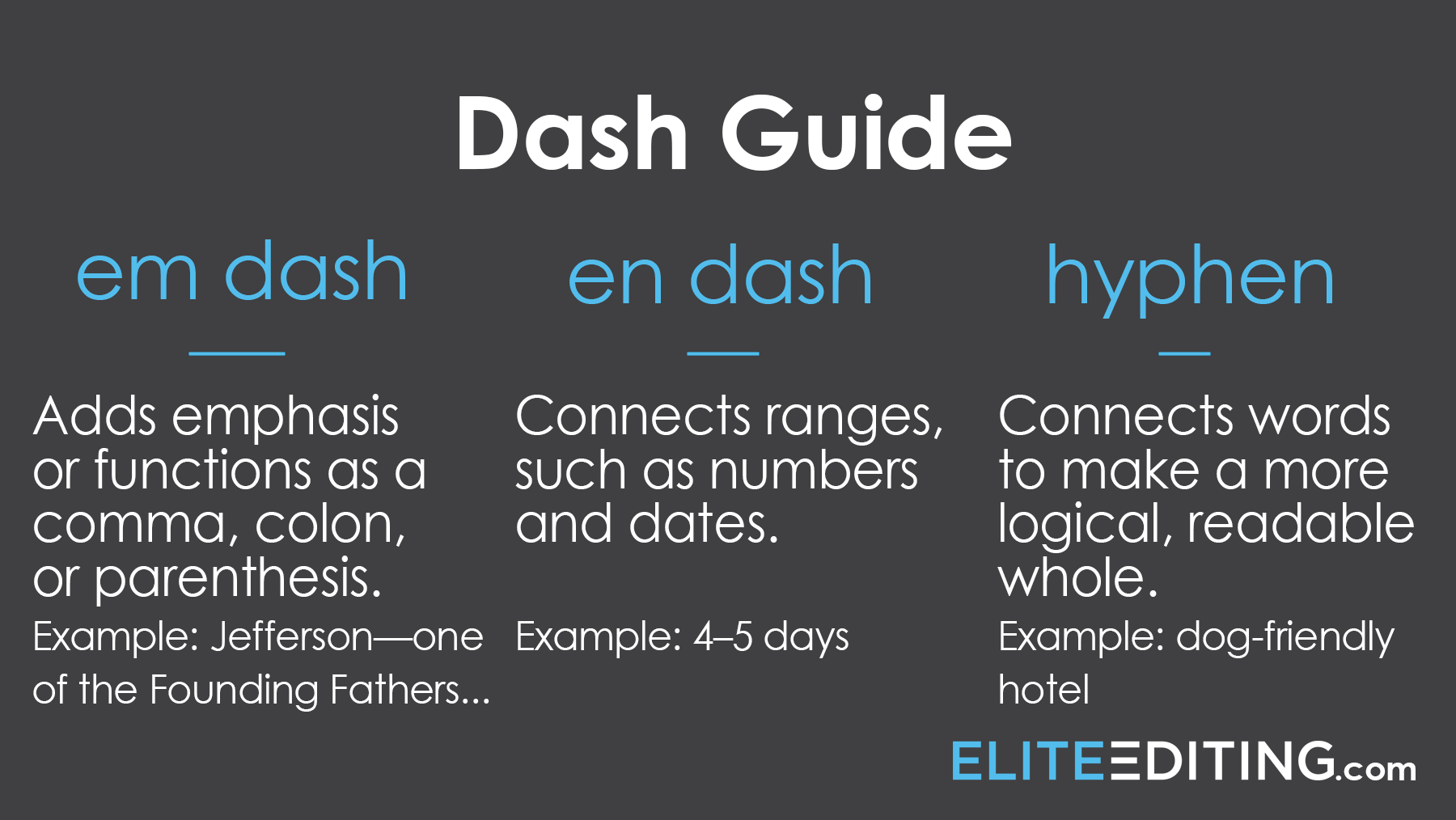 Using Dashes Em Dash Vs En Dash