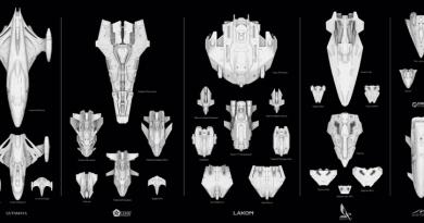 Configuración de naves de combate de GCI