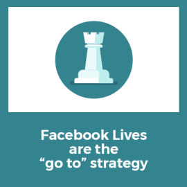 "In the reverse invite method, Facebook Lives are the ""go to"" strategy."