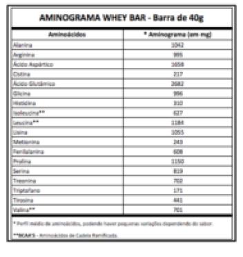 whey_bar_hi_protein_cx_c_24_probiotica_9479094176.png.665x0_q100