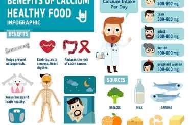 Healthy bones