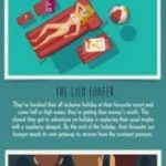 What type of holidayer are you? - Dealchecker