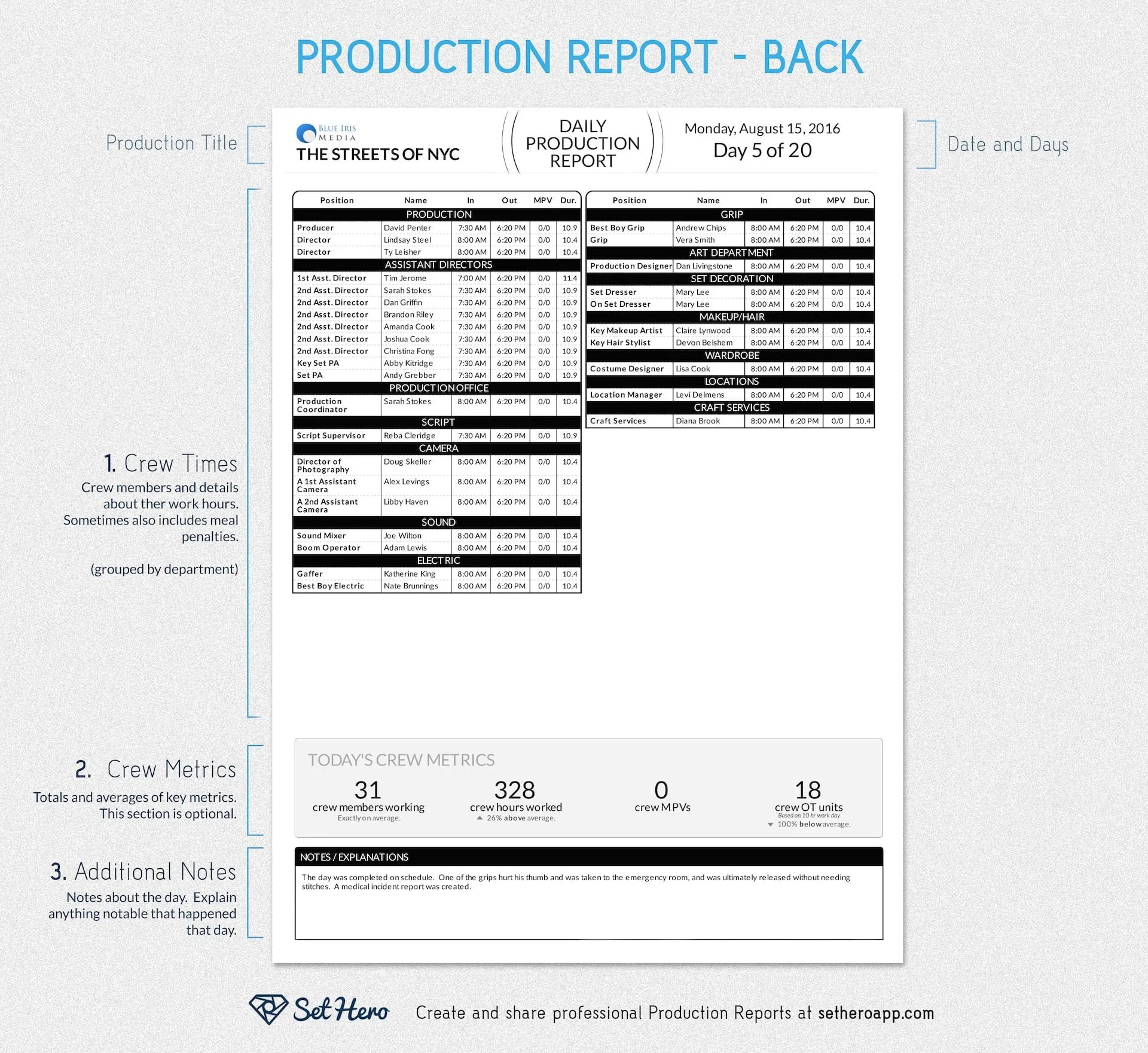 Production report format manufacturing excel. Daily Reports Template Bicim