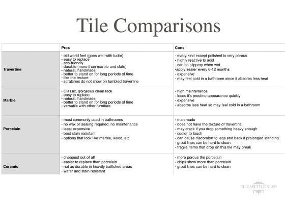 pros and cons tile comparison chart