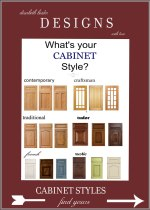 bathroom + kitchen cabinet door styles