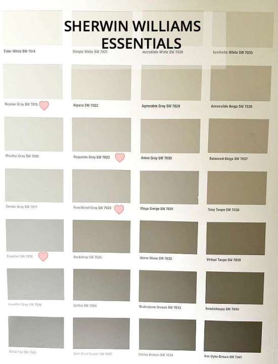 Sherwin williams gray versus greige for Cool beige paint colors