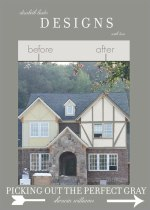 Picking the Perfect Gray Paint Home Color : Sherwin Williams