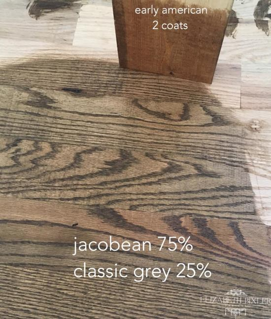 Perfect Minwax Stain on Red Oak Floors and Douglas Fir Match - RY47