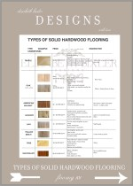 Solid Hardwood Floors : Types to use in your home