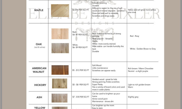 flooring, hardwood, wood floors, stain, hickory, maple, pine, oak, red oak, white oak , hickory