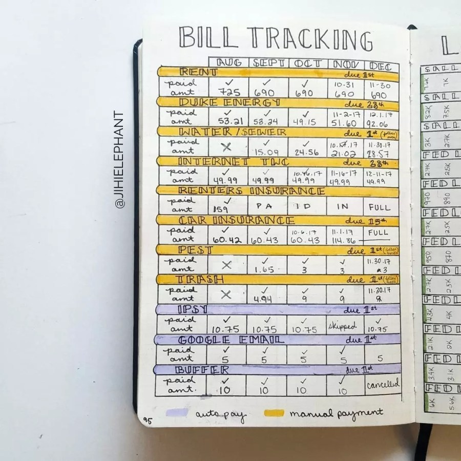bills, tracking, bullet journal, finances